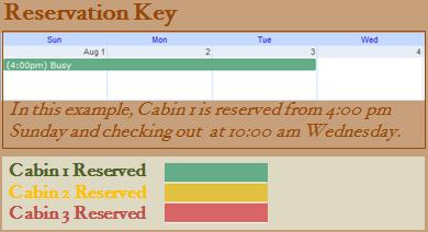 Reservation Key